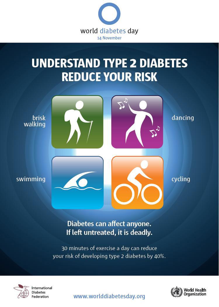 diabetes poster - photo #9